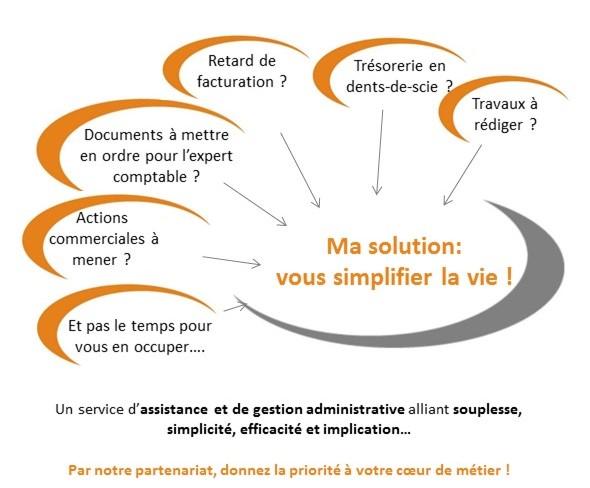 Un service d'assistance et de gestion administrative alliant souplesse, simplicité, efficacité et implication